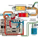 EPA Regulations and their Affect on Rural Alaska Powerplants